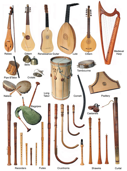 Image Result For Italian Music Instruments