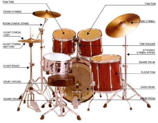 cymbal. Black Bedroom Furniture Sets. Home Design Ideas