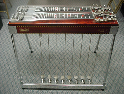 Guitar Pedals Pedal Steel Guitar